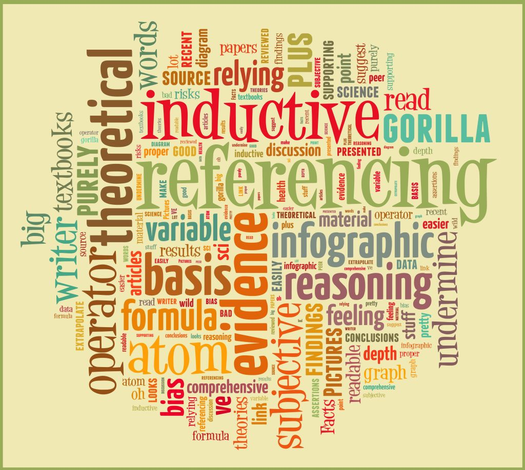 Science of Word Cloud