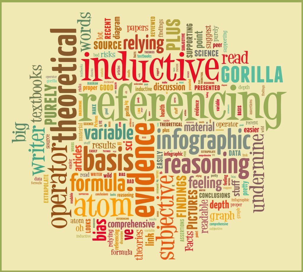 Science of Word Cloud