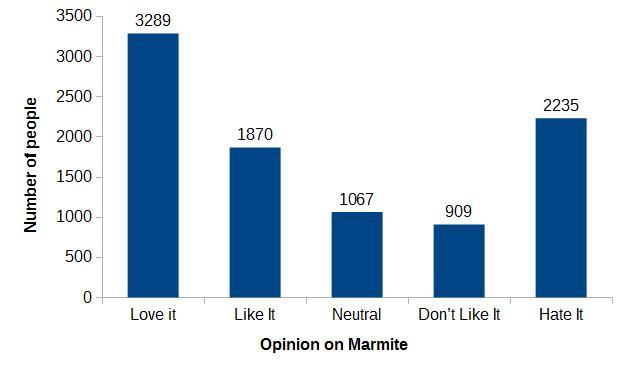marmite-1