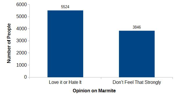 marmite-2