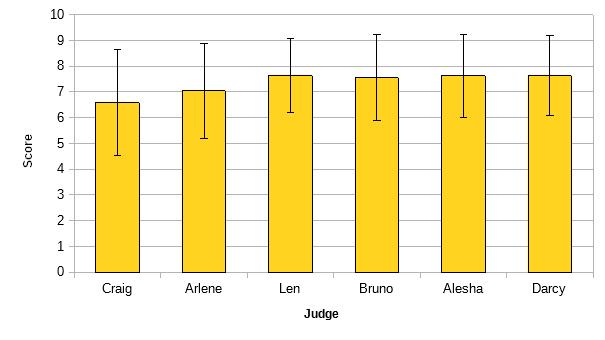strictly-bar-chart